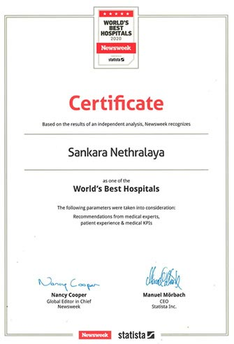 Best Hospitals in the World for year 2020
